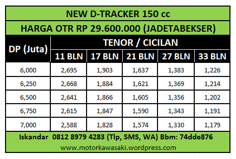 Pricelist NEW D-TRACKER 150 cc