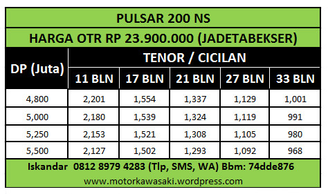 Pricelist PULSAR NS 200